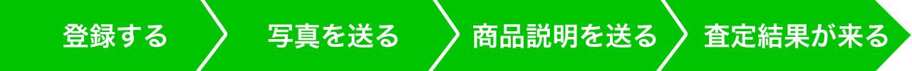 LINE@のご利用ステップ